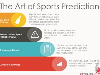 Sports Prediction Art